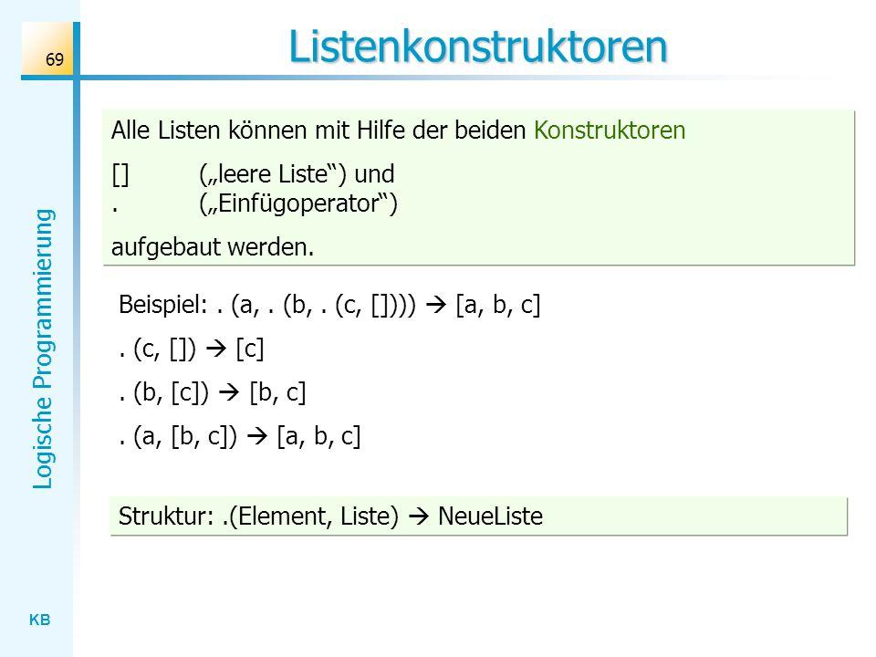"""Listenkonstruktoren Alle Listen können mit Hilfe der beiden Konstruktoren. [] (""""leere Liste ) und . (""""Einfügoperator )"""